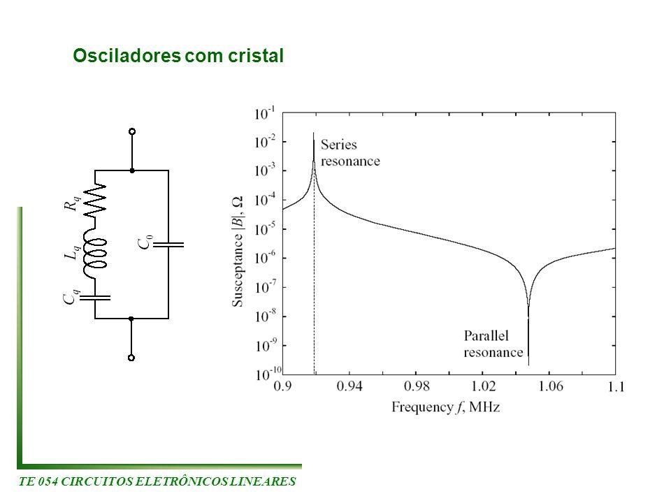 TE 054 CIRCUITOS ELETRÔNICOS LINEARES Osciladores com cristal