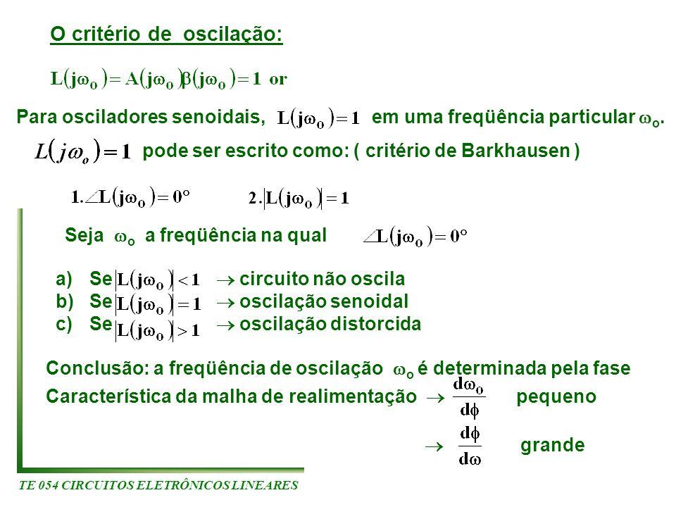 TE 054 CIRCUITOS ELETRÔNICOS LINEARES O critério de oscilação: Para osciladores senoidais, em uma freqüência particular o. pode ser escrito como: ( cr