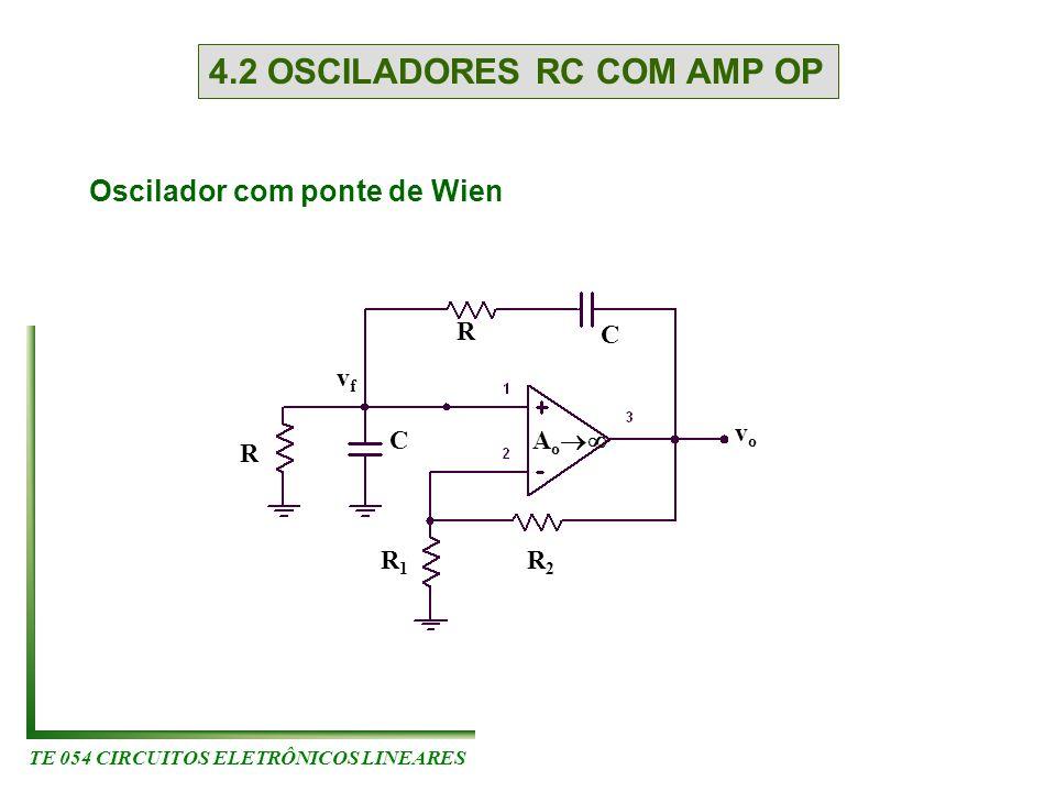 TE 054 CIRCUITOS ELETRÔNICOS LINEARES 4.2 OSCILADORES RC COM AMP OP Oscilador com ponte de Wien R R1R1 R2R2 C R C vfvf A o vovo