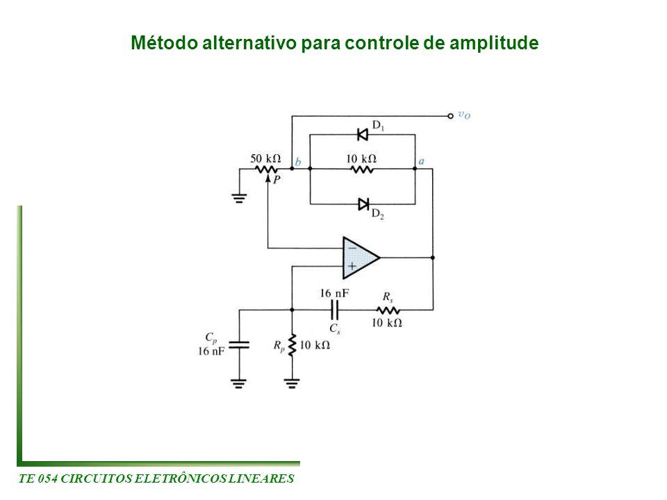 TE 054 CIRCUITOS ELETRÔNICOS LINEARES Método alternativo para controle de amplitude