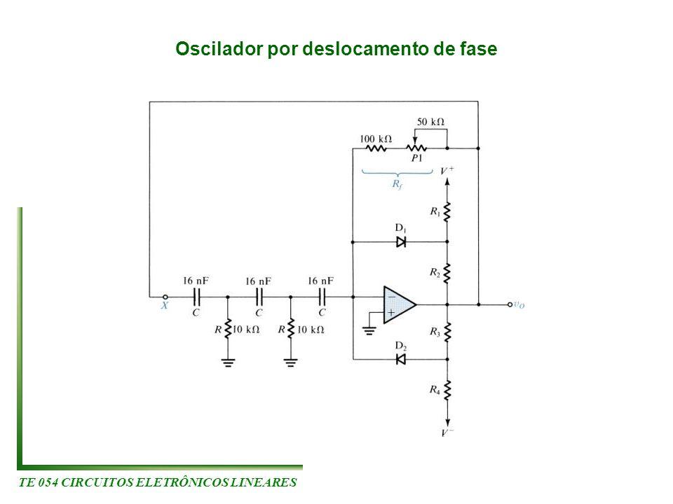 TE 054 CIRCUITOS ELETRÔNICOS LINEARES Oscilador por deslocamento de fase