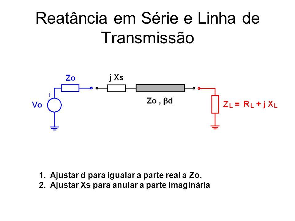 Reatância em Série e Linha de Transmissão 1.Ajustar d para igualar a parte real a Zo. 2.Ajustar Xs para anular a parte imaginária