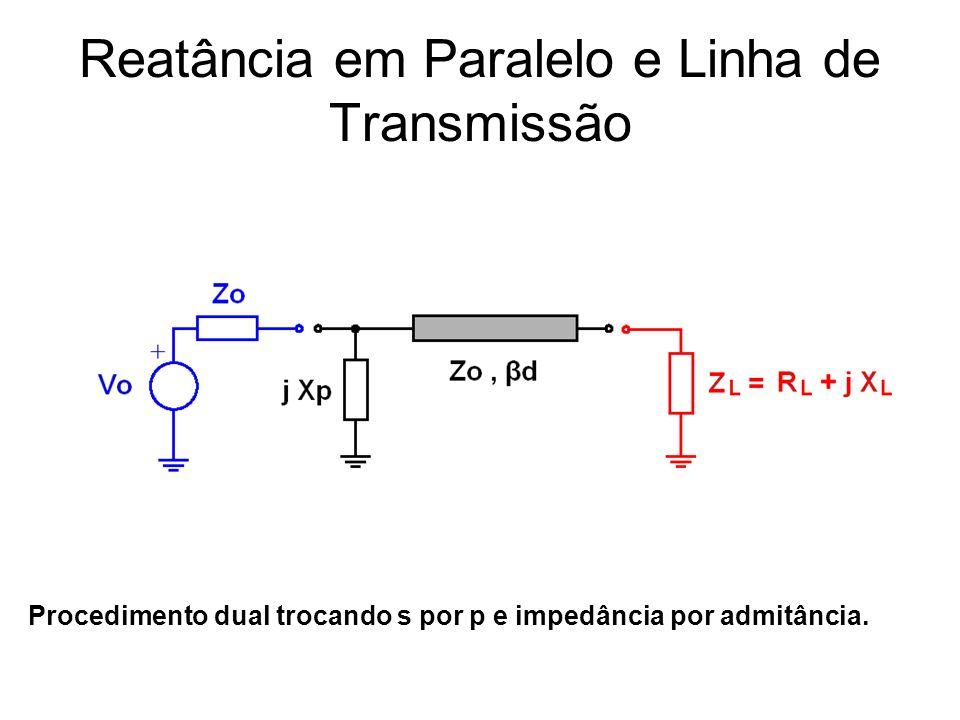 Reatância em Paralelo e Linha de Transmissão Procedimento dual trocando s por p e impedância por admitância.