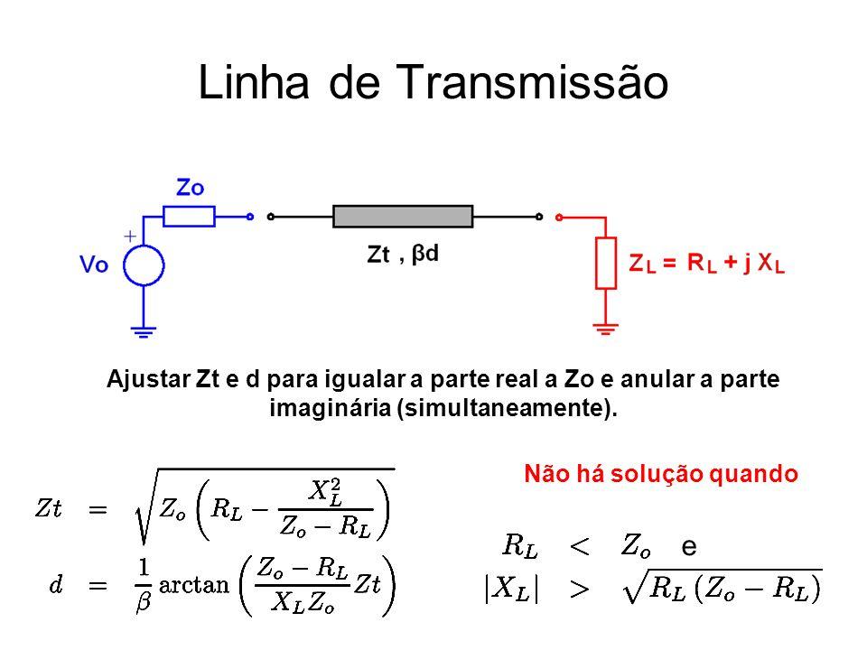 Linha de Transmissão Não há solução quando Ajustar Zt e d para igualar a parte real a Zo e anular a parte imaginária (simultaneamente). e