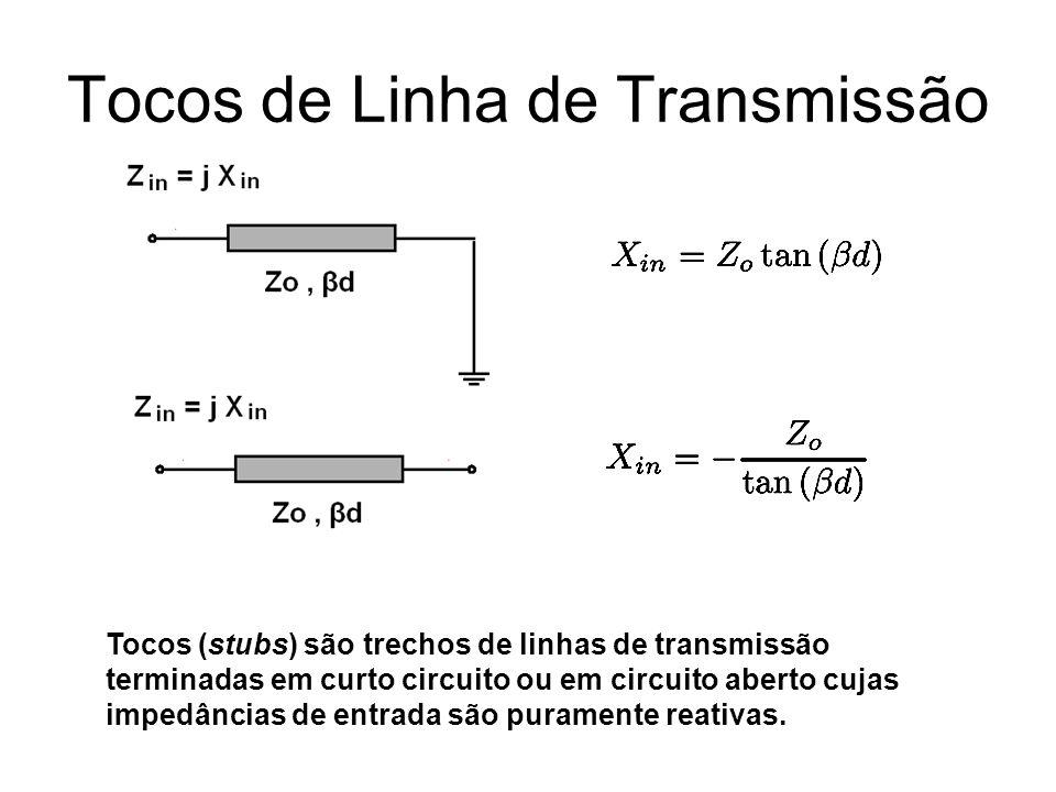 Tocos de Linha de Transmissão Tocos (stubs) são trechos de linhas de transmissão terminadas em curto circuito ou em circuito aberto cujas impedâncias