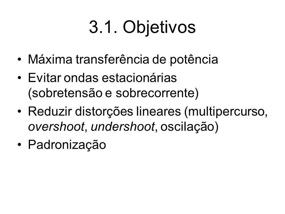 3.1. Objetivos Máxima transferência de potência Evitar ondas estacionárias (sobretensão e sobrecorrente) Reduzir distorções lineares (multipercurso, o