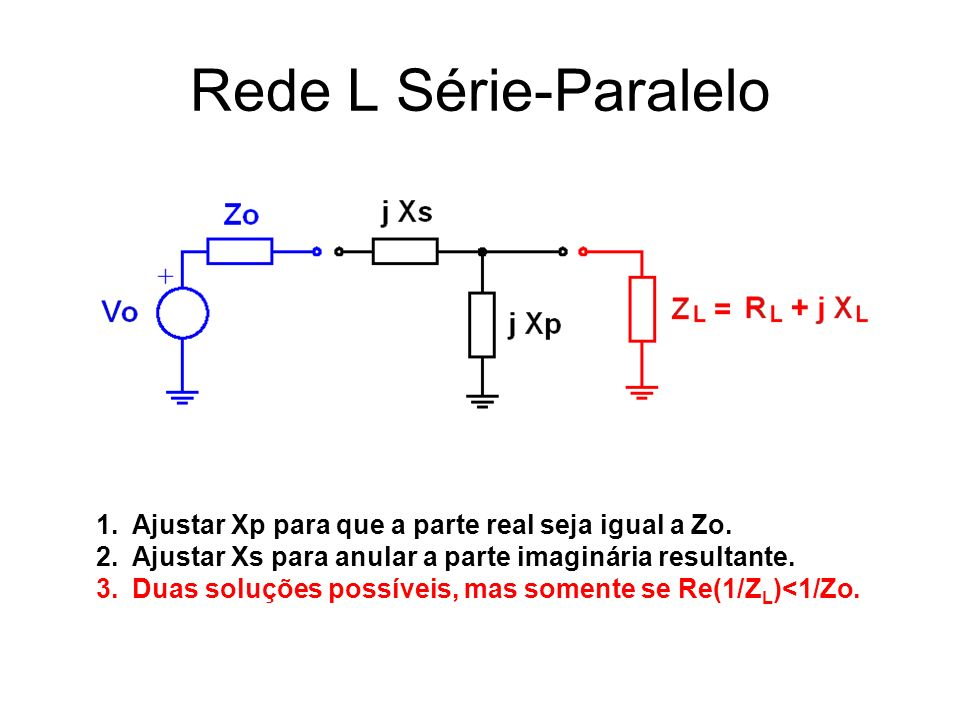Rede L Série-Paralelo 1.Ajustar Xp para que a parte real seja igual a Zo. 2.Ajustar Xs para anular a parte imaginária resultante. 3.Duas soluções poss