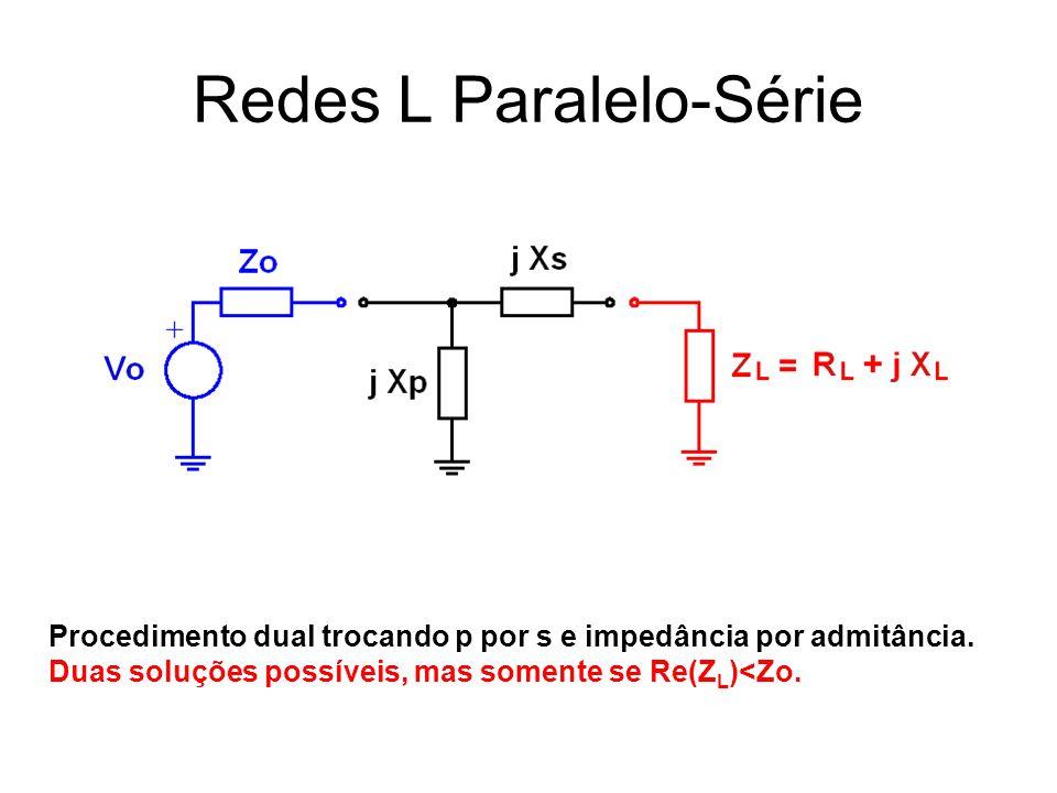 Redes L Paralelo-Série Procedimento dual trocando p por s e impedância por admitância. Duas soluções possíveis, mas somente se Re(Z L )<Zo.