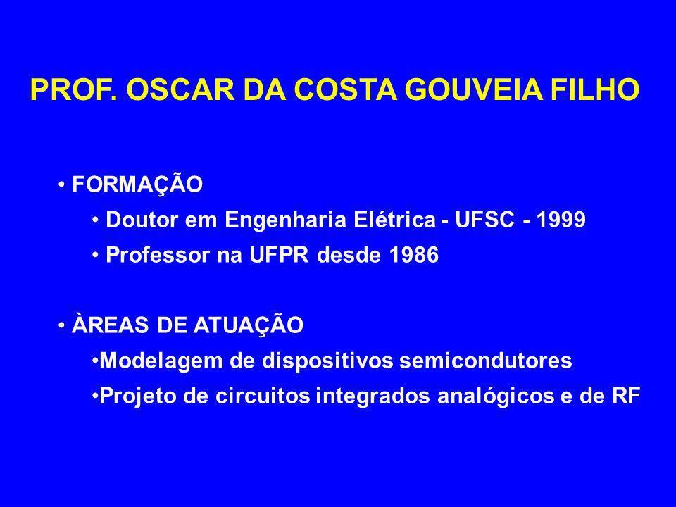 PROJETOS Modelagem e Simulação de Circuitos Integrados MOS Colaboradores: Prof.