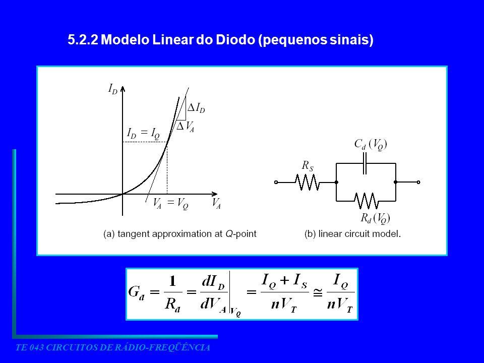 5.2.2 Modelo Linear do Diodo (pequenos sinais)