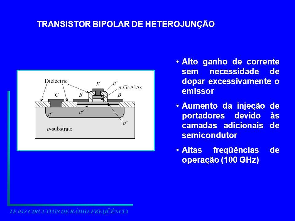 TE 043 CIRCUITOS DE RÁDIO-FREQÜÊNCIA TRANSISTOR BIPOLAR DE HETEROJUNÇÃO Alto ganho de corrente sem necessidade de dopar excessivamente o emissor Aumen