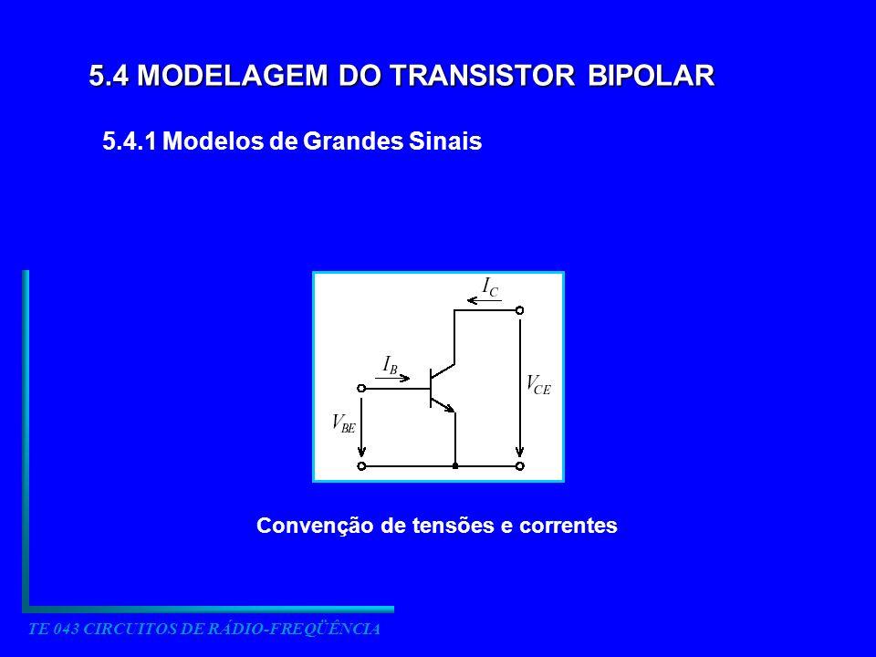TE 043 CIRCUITOS DE RÁDIO-FREQÜÊNCIA 5.4 MODELAGEM DO TRANSISTOR BIPOLAR 5.4.1 Modelos de Grandes Sinais Convenção de tensões e correntes