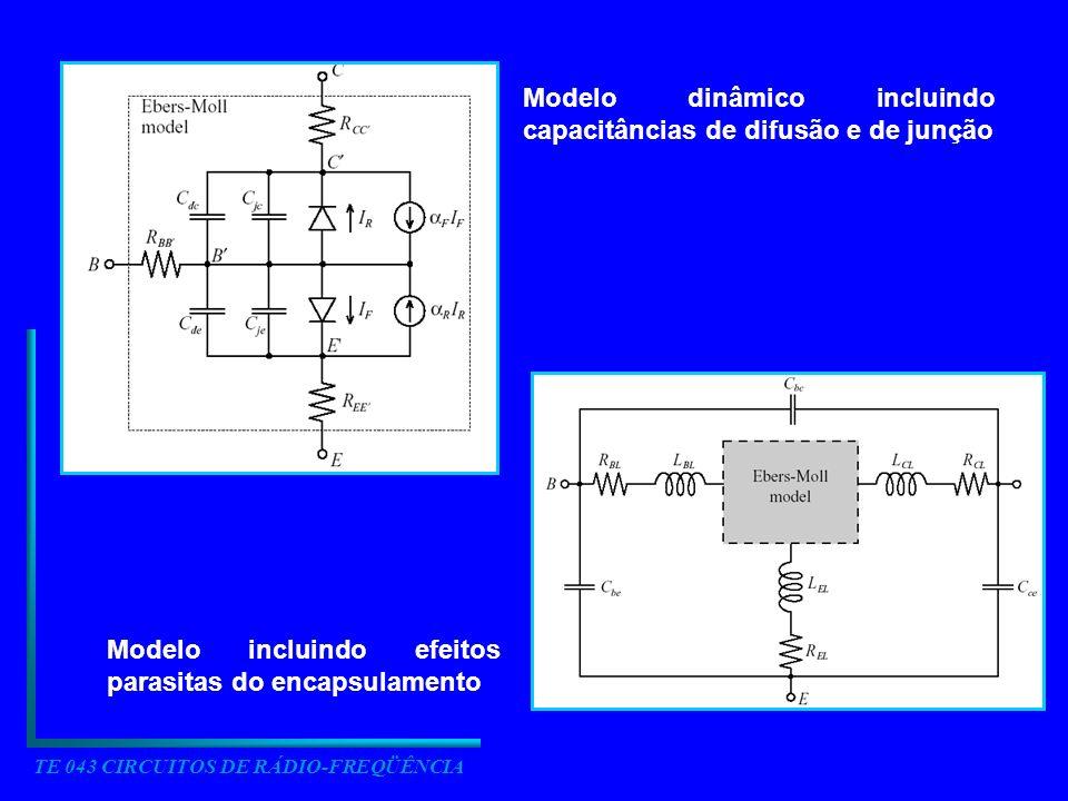 TE 043 CIRCUITOS DE RÁDIO-FREQÜÊNCIA Modelo dinâmico incluindo capacitâncias de difusão e de junção Modelo incluindo efeitos parasitas do encapsulamen