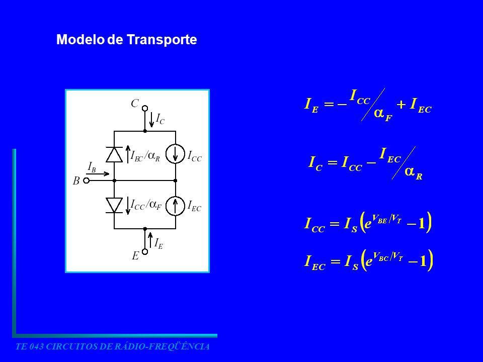 TE 043 CIRCUITOS DE RÁDIO-FREQÜÊNCIA Modelo de Transporte