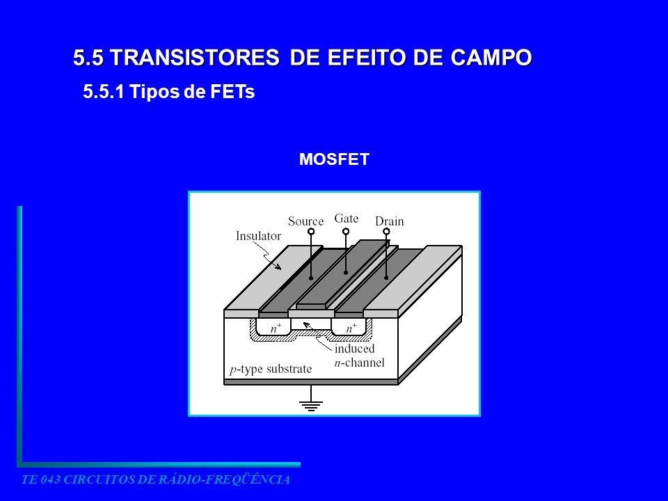 5.5 TRANSISTORES DE EFEITO DE CAMPO 5.5.1 Tipos de FETs MOSFET