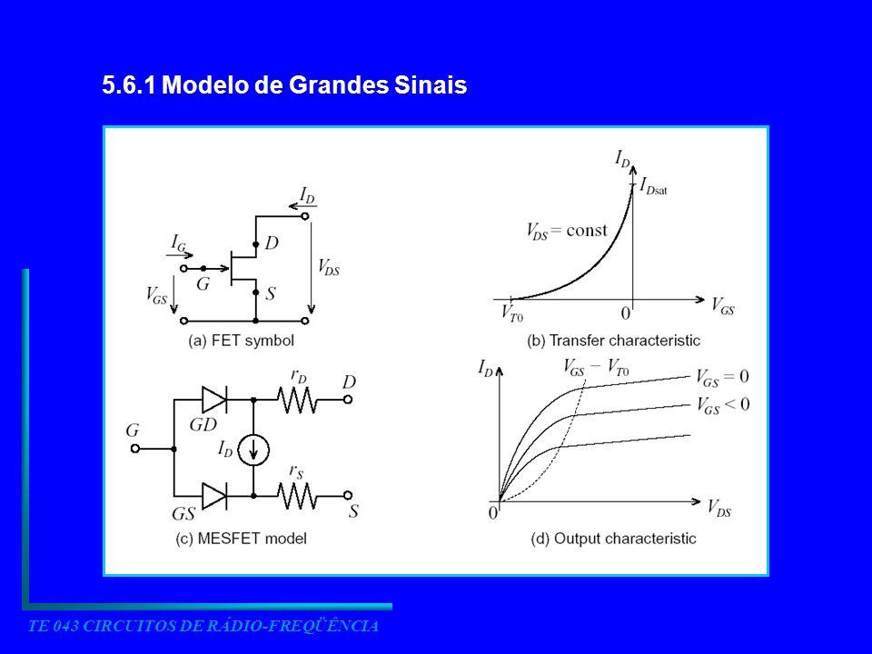 TE 043 CIRCUITOS DE RÁDIO-FREQÜÊNCIA 5.6.1 Modelo de Grandes Sinais