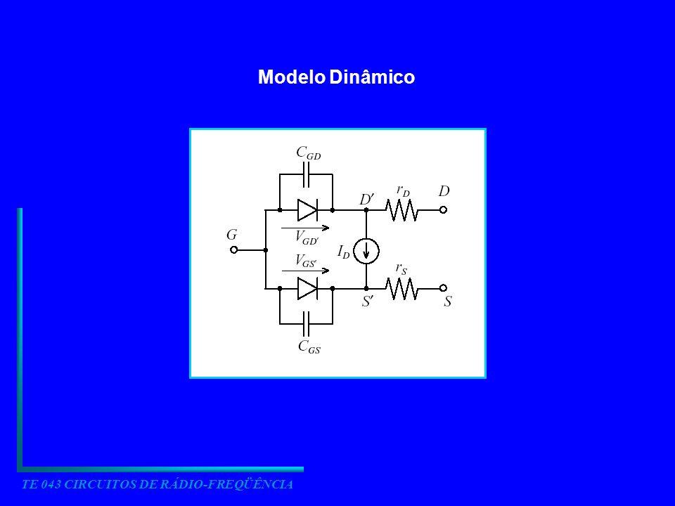 TE 043 CIRCUITOS DE RÁDIO-FREQÜÊNCIA Modelo Dinâmico