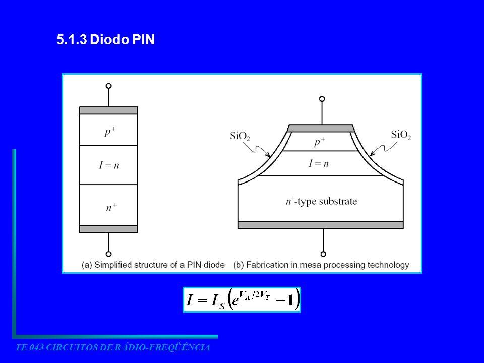 TE 043 CIRCUITOS DE RÁDIO-FREQÜÊNCIA 5.1.3 Diodo PIN