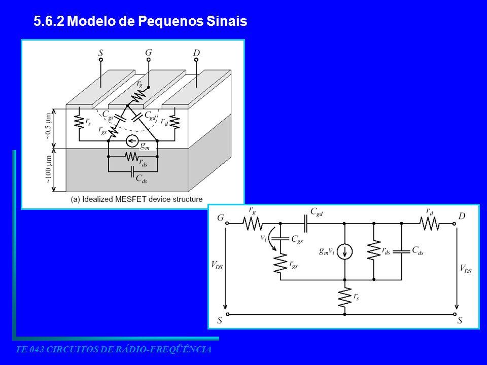 5.6.2 Modelo de Pequenos Sinais