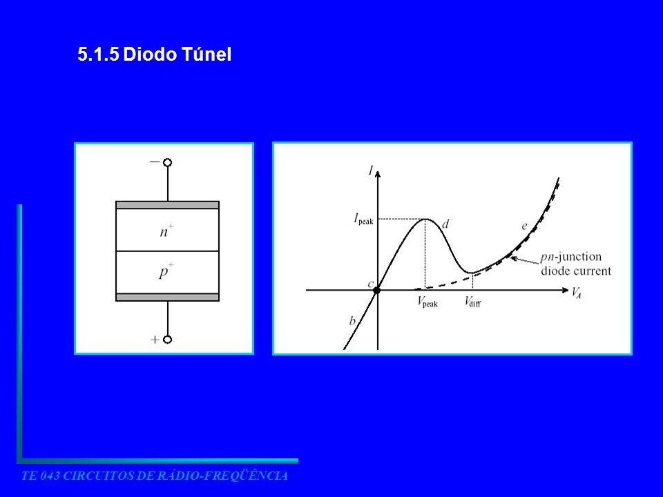 TE 043 CIRCUITOS DE RÁDIO-FREQÜÊNCIA 5.2 MODELOS DE DIODOS 5.2.1 Modelo não Linear do Diodo