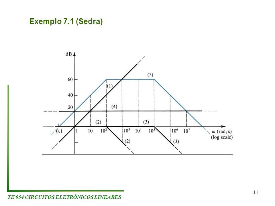 TE 054 CIRCUITOS ELETRÔNICOS LINEARES 11 Exemplo 7.1 (Sedra)
