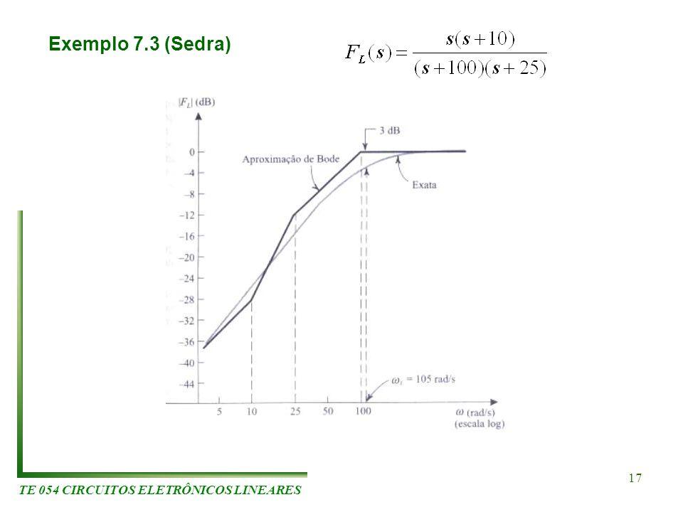 TE 054 CIRCUITOS ELETRÔNICOS LINEARES 17 Exemplo 7.3 (Sedra)