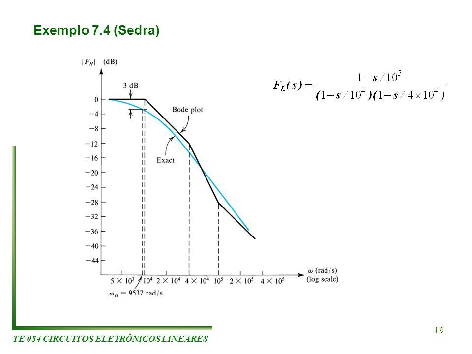 TE 054 CIRCUITOS ELETRÔNICOS LINEARES 19 Exemplo 7.4 (Sedra)