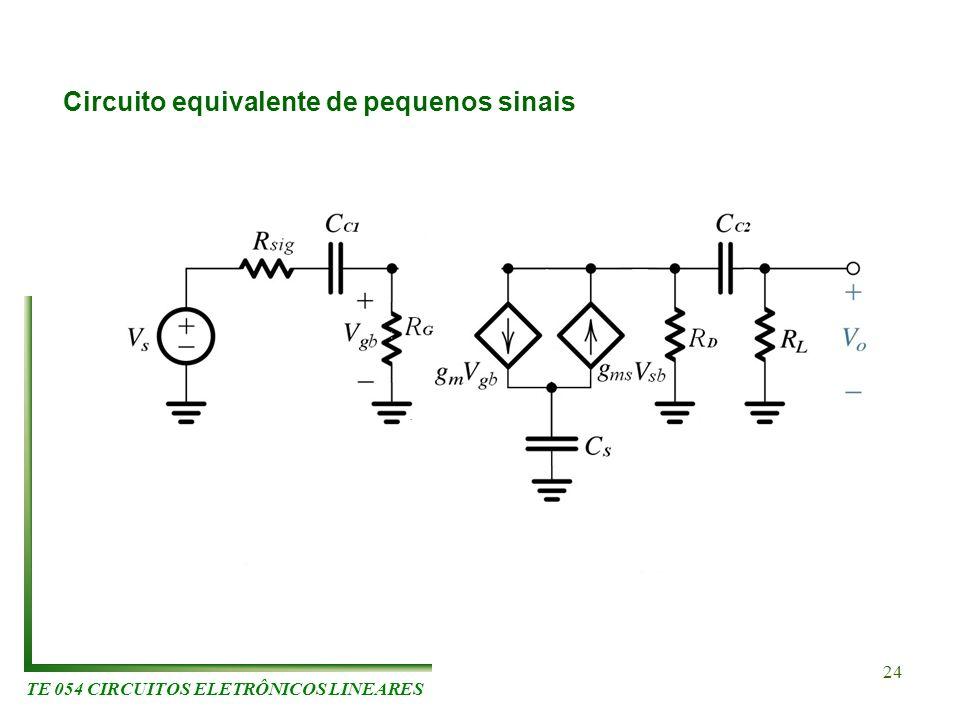 TE 054 CIRCUITOS ELETRÔNICOS LINEARES 24 Circuito equivalente de pequenos sinais