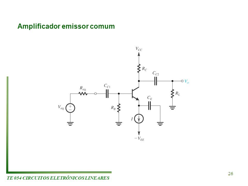 TE 054 CIRCUITOS ELETRÔNICOS LINEARES 26 Amplificador emissor comum