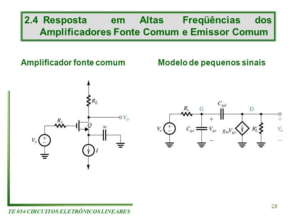 TE 054 CIRCUITOS ELETRÔNICOS LINEARES 28 2.4 Resposta em Altas Freqüências dos Amplificadores Fonte Comum e Emissor Comum Amplificador fonte comumMode