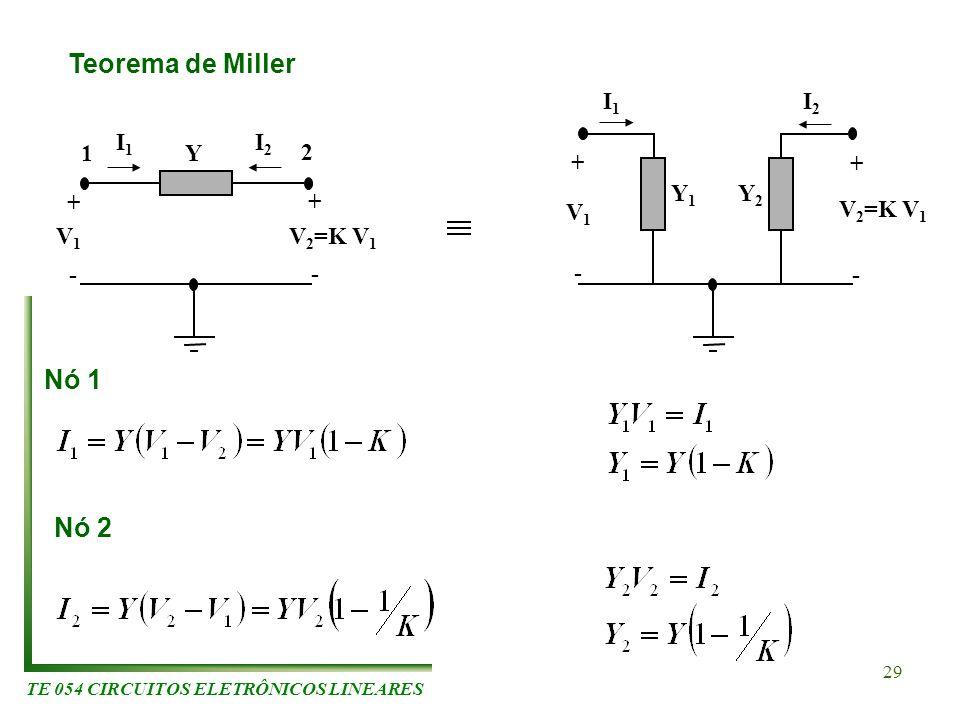 TE 054 CIRCUITOS ELETRÔNICOS LINEARES 29 Teorema de Miller 1 2 + + - - V1V1 V 2 =K V 1 Y I2I2 I1I1 - - Y1Y1 Y2Y2 + V1V1 + I1I1 I2I2 Nó 1 Nó 2