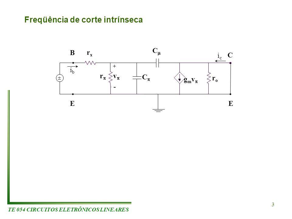 TE 054 CIRCUITOS ELETRÔNICOS LINEARES 3 Freqüência de corte intrínseca g m v roro r v + - rxrx C C C E B E ibib icic