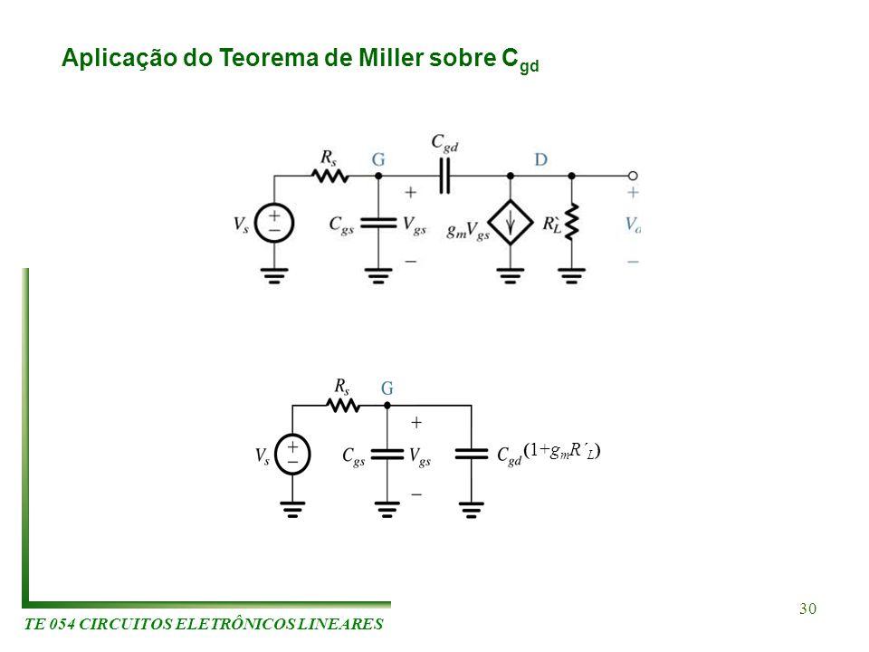 TE 054 CIRCUITOS ELETRÔNICOS LINEARES 30 (1+g m R´ L ) Aplicação do Teorema de Miller sobre C gd