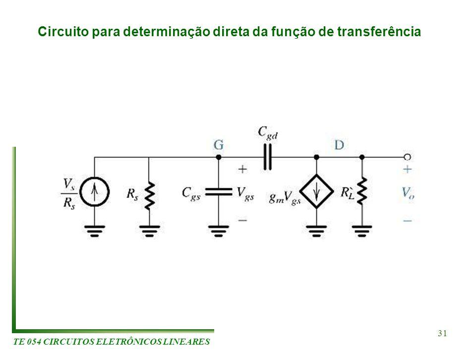 TE 054 CIRCUITOS ELETRÔNICOS LINEARES 31 Circuito para determinação direta da função de transferência