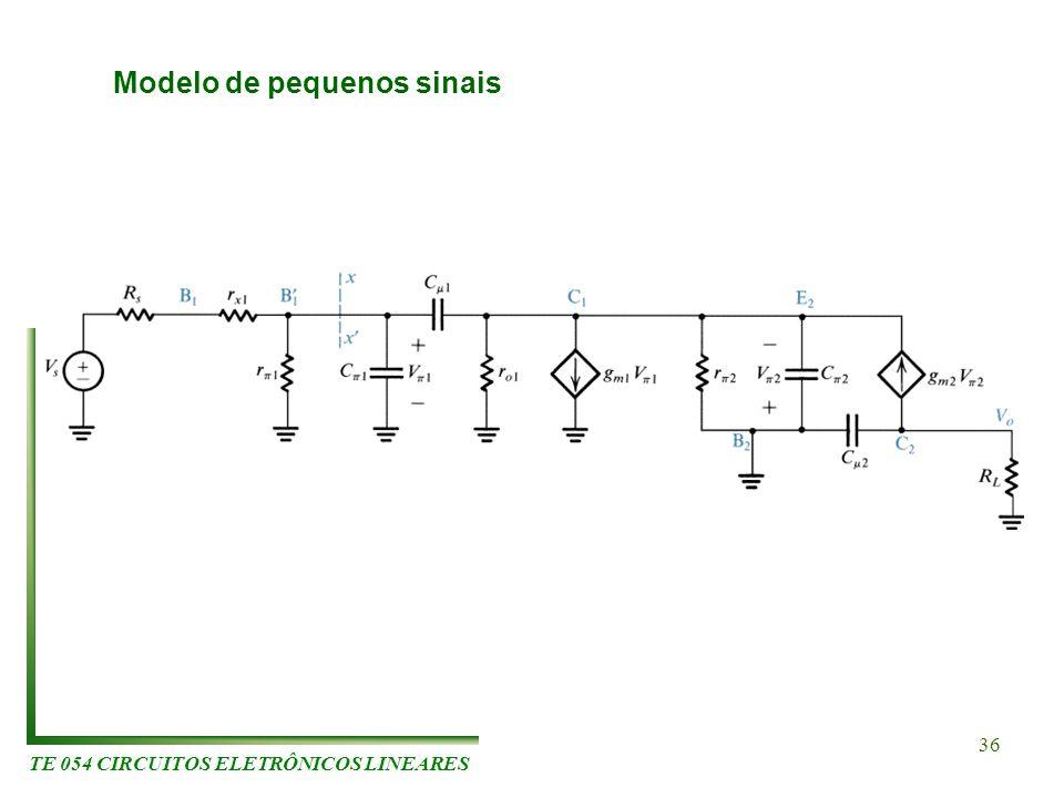 TE 054 CIRCUITOS ELETRÔNICOS LINEARES 36 Modelo de pequenos sinais