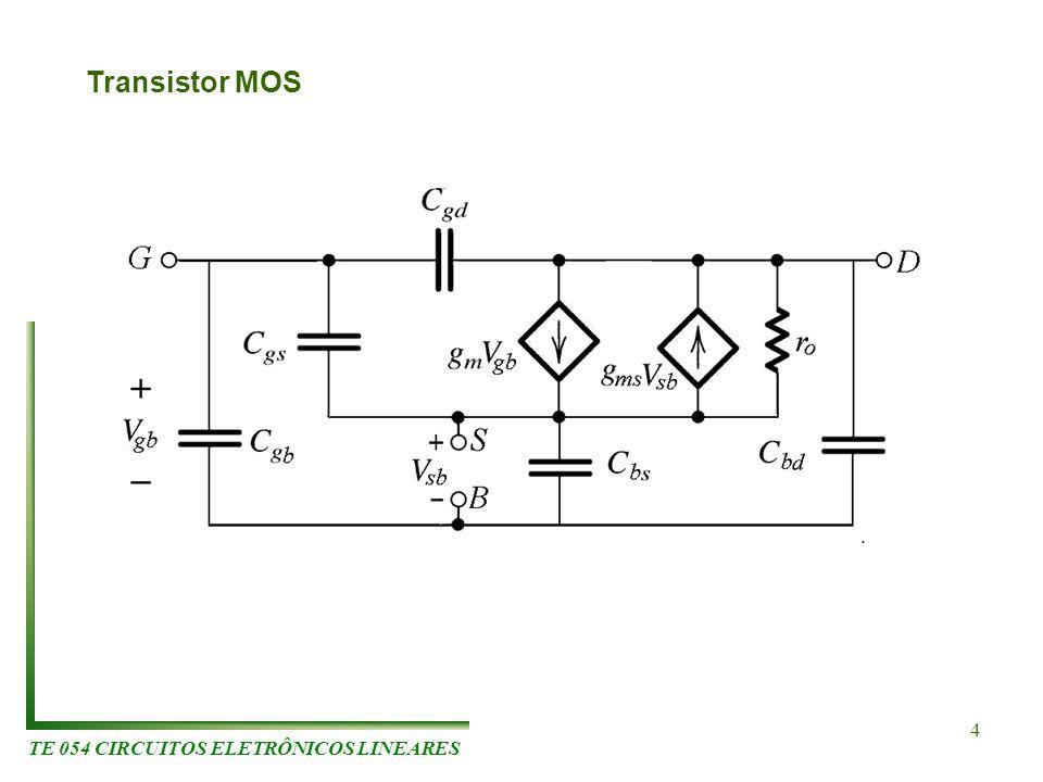 TE 054 CIRCUITOS ELETRÔNICOS LINEARES 4 Transistor MOS