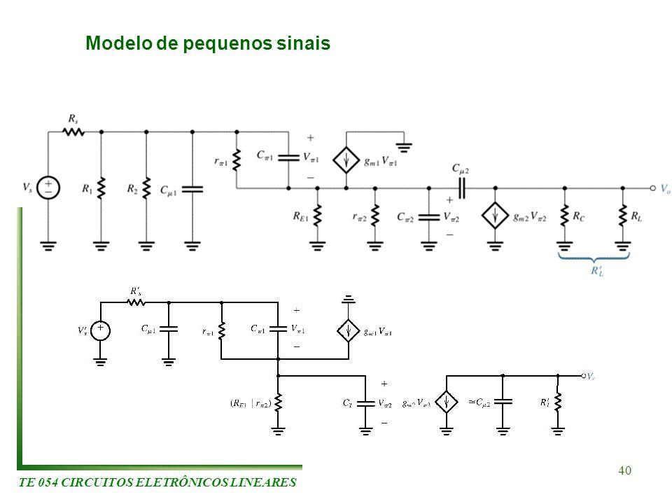 TE 054 CIRCUITOS ELETRÔNICOS LINEARES 40 Modelo de pequenos sinais