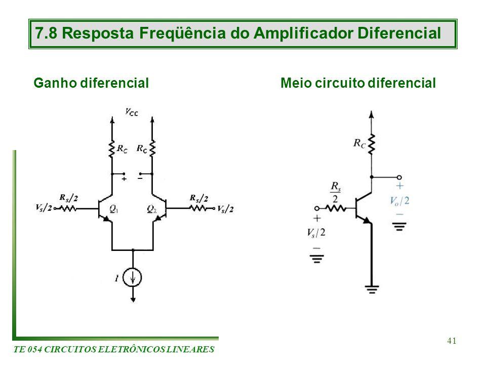 TE 054 CIRCUITOS ELETRÔNICOS LINEARES 41 7.8 Resposta Freqüência do Amplificador Diferencial Ganho diferencialMeio circuito diferencial