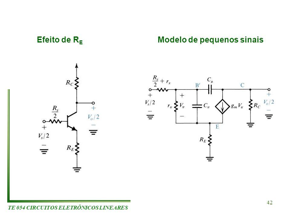 TE 054 CIRCUITOS ELETRÔNICOS LINEARES 42 Modelo de pequenos sinaisEfeito de R E