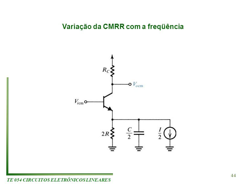 TE 054 CIRCUITOS ELETRÔNICOS LINEARES 44 Variação da CMRR com a freqüência