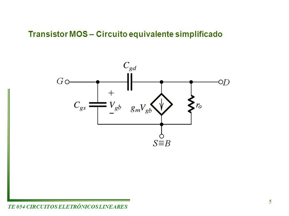 TE 054 CIRCUITOS ELETRÔNICOS LINEARES 5 Transistor MOS – Circuito equivalente simplificado