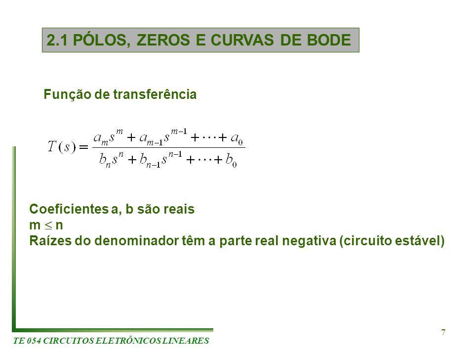 TE 054 CIRCUITOS ELETRÔNICOS LINEARES 7 2.1 PÓLOS, ZEROS E CURVAS DE BODE Função de transferência Coeficientes a, b são reais m n Raízes do denominado