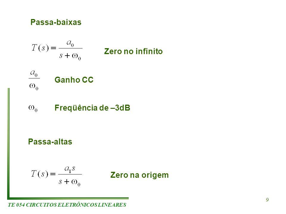 TE 054 CIRCUITOS ELETRÔNICOS LINEARES 9 Passa-baixas Ganho CC Freqüência de –3dB Passa-altas Zero no infinito Zero na origem