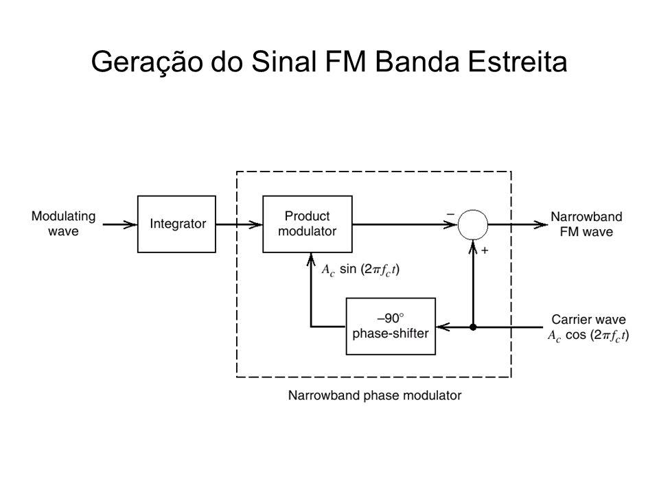 Geração do Sinal FM Banda Estreita