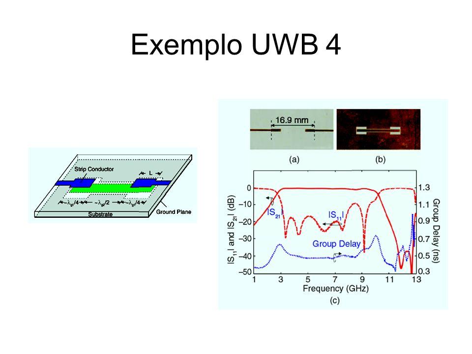 Exemplo UWB 4