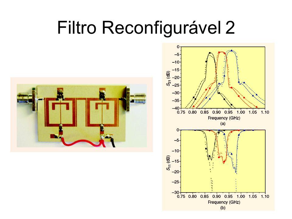 Filtro Reconfigurável 2