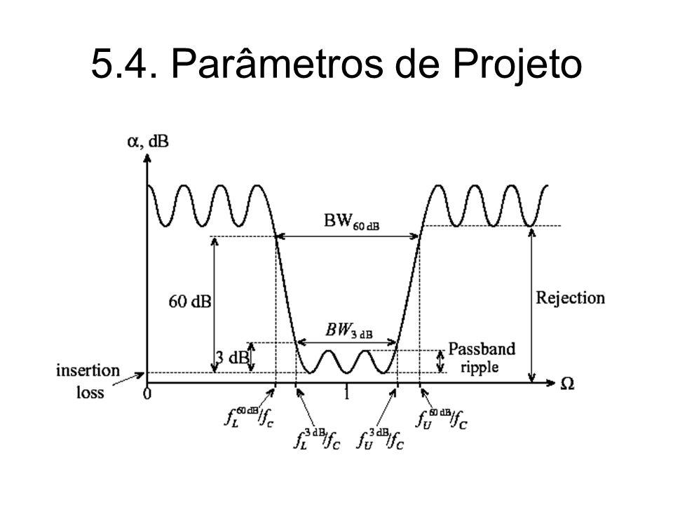 5.5. Protótipos Passa Baixas Rede em π Rede em T