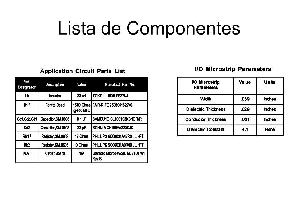 Lista de Componentes