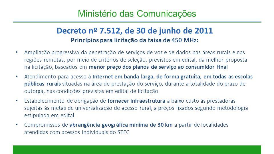 Ministério das Comunicações Decreto nº 7.512, de 30 de junho de 2011 Princípios para licitação da faixa de 450 MHz: Ampliação progressiva da penetraçã
