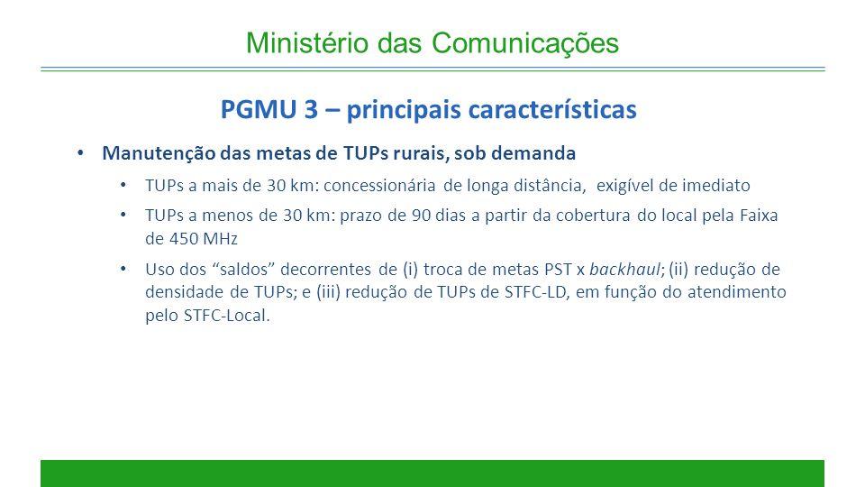 Ministério das Comunicações PGMU 3 – principais características Manutenção das metas de TUPs rurais, sob demanda TUPs a mais de 30 km: concessionária